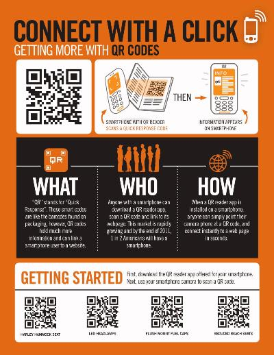 Connect with a click and get QR codes at American Harley-Davidson